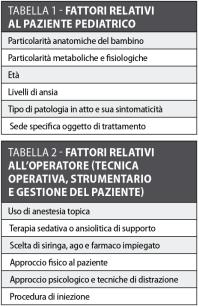 tabella 1, 2
