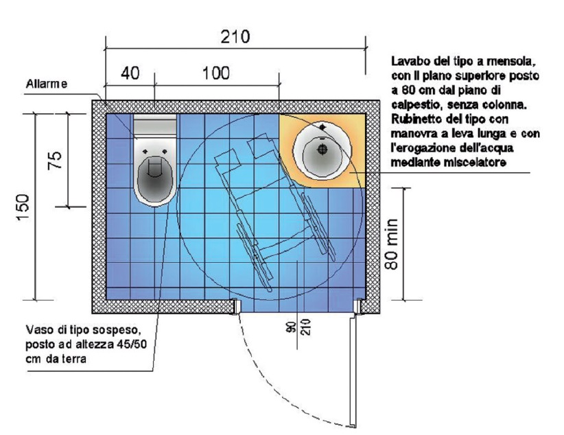 Le Barriere Architettoniche Vincoli E Soluzioni Dm Il Dentista