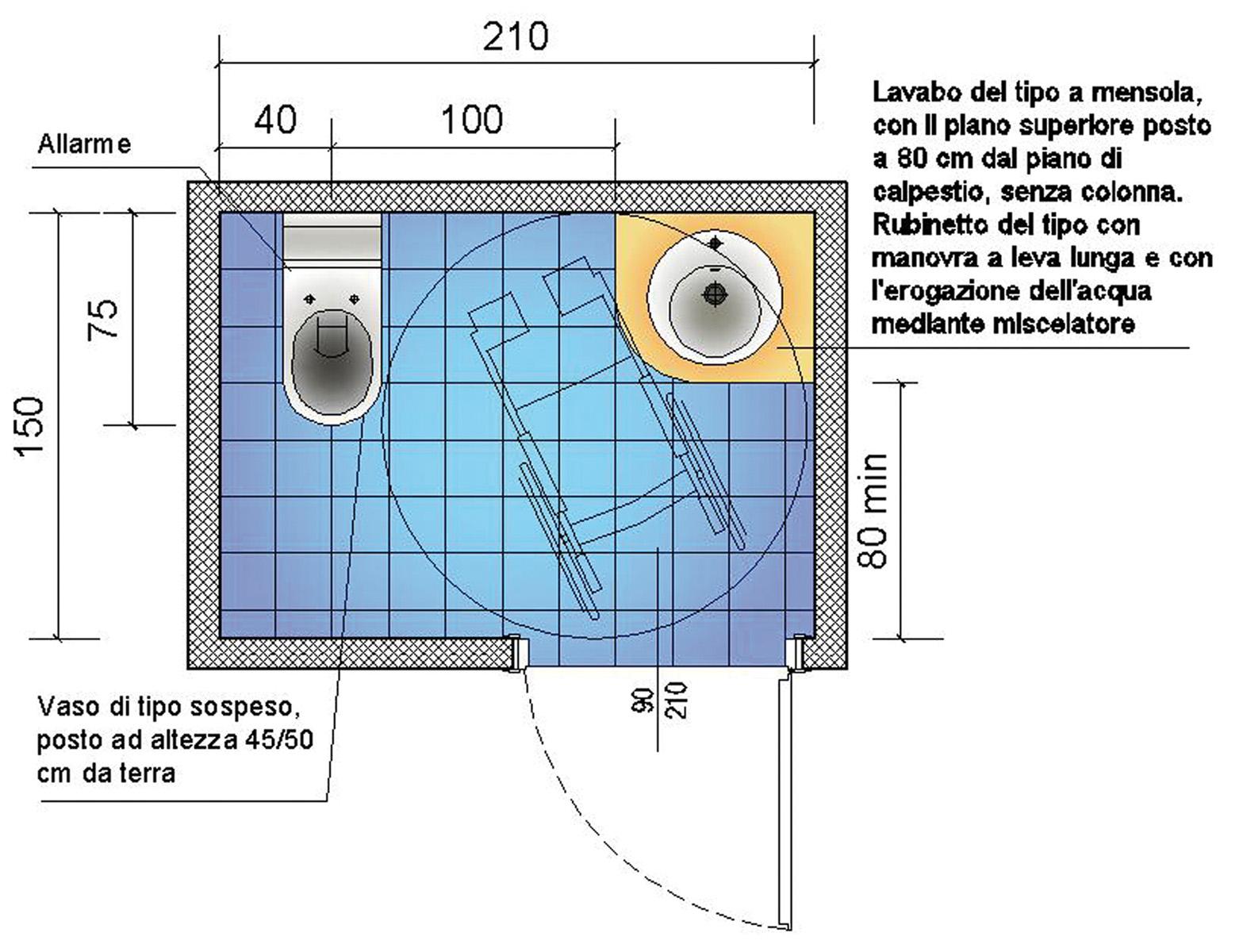 Conosciuto Le barriere architettoniche: vincoli e soluzioni - DM Il Dentista  RG72