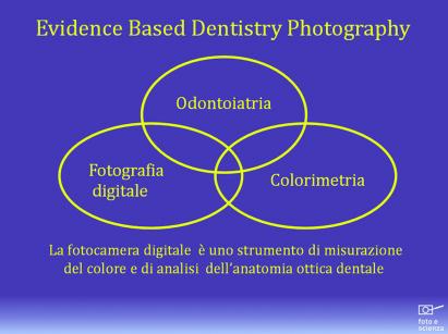 6. Le correlazioni e gli aspetti multidisciplinari della Evidence Based Dentistry Photography: l'utilizzo razionale della tecnica digitale consente di usare la fotocamera come mezzo di misurazione sia dei dati colorimetrici sia dell'anatomia ottica del dente.