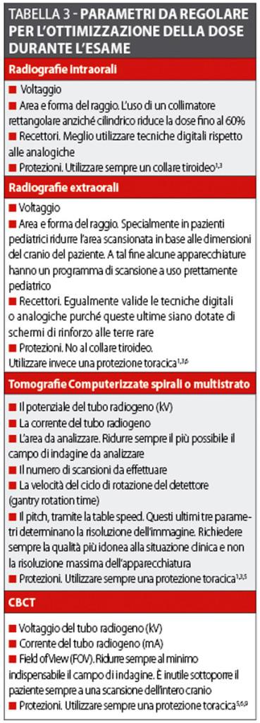 Progetto Radioprotezione_Tabella3
