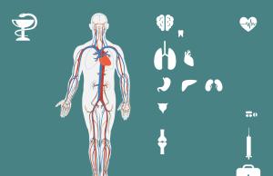 DM_il dentista moderno_emergenze in odontoiatria farmaci e dispositivi