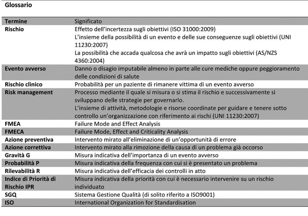 tabella 6 - glossario